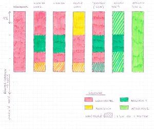 Atala Neanderthal genetic studies Max Planck graph